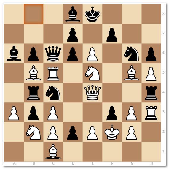 Лечим шахматные зевки