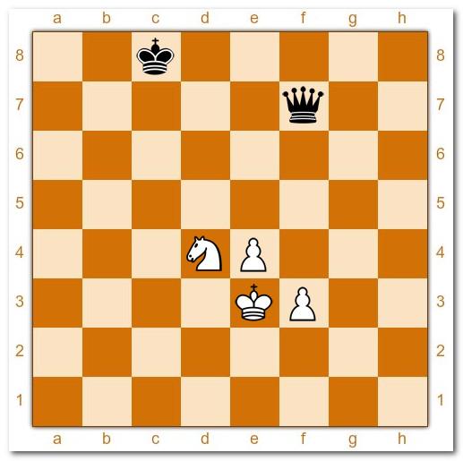 Учим шахматную нотацию