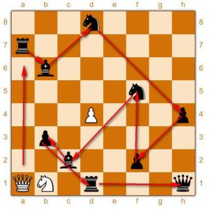 Уроки шахмат-ферзь-решение
