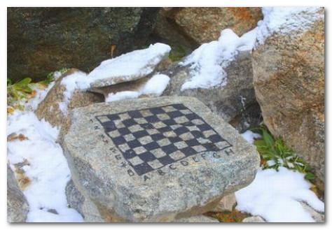 ПСИХОЛОГИЯ ТВОРЧЕСТВА в шахматах