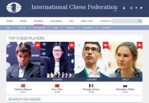 шахматный рейтинг FIDE
